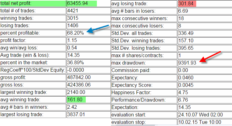 2 day rsi trading strategy